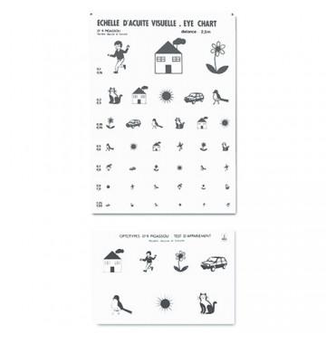 Echelle de PIGASSOU pour enfants + Test d'appariement
