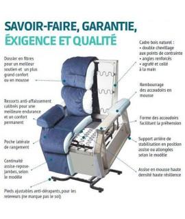 Fauteuil releveur Confort Premium 1 moteur